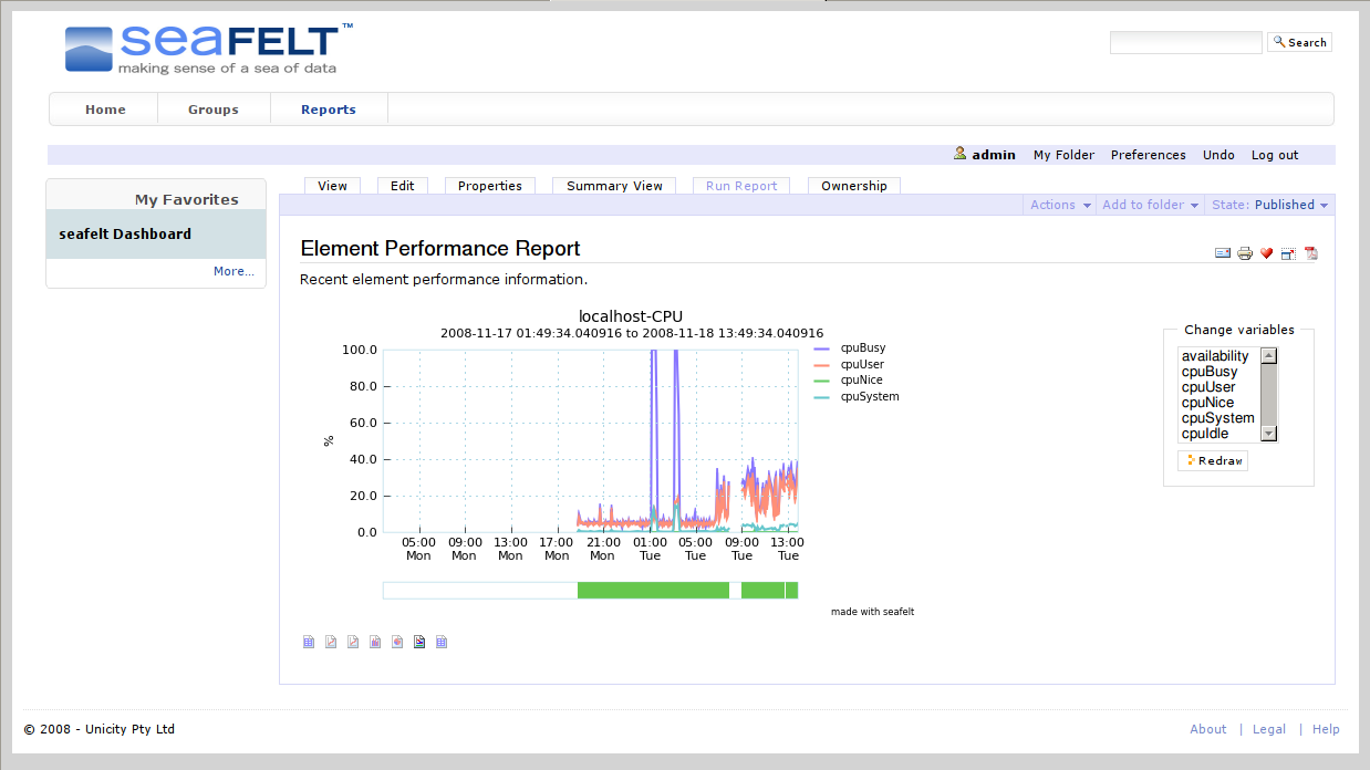 seafelt Performance Manager Screenshot