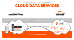 Pure-Storage-Cloud-Data-Services